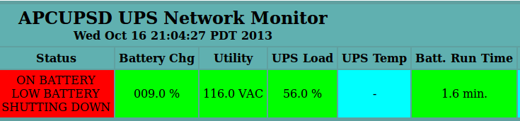 APC Monitoring